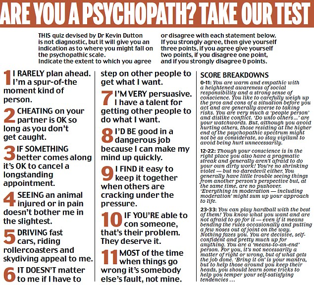 being in a relationship with psychopath test
